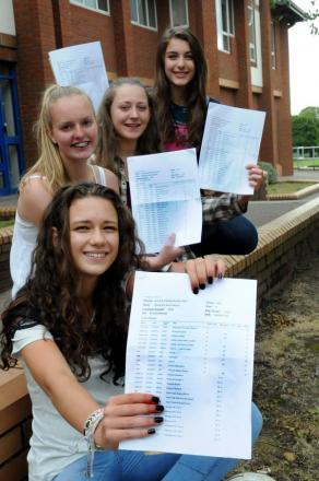 Lymm High School GCSE results